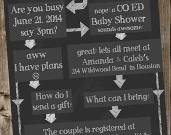 Baby Shower Invitation:  Chalkboard Flow Chart- CoEd Shower