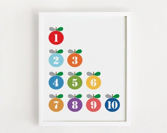 Printable Number of study poster, cute apple poster, decor, Nursery Art, 123 poster, digital file, 8x10, 30x40cm  INSTANT DOWNLOAD