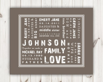 Important Family Dates & Names Subway Art Colored Background-Personalized 3 Child Family-Anniversary Gift, Birthday Gift, Personalized Gift