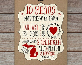 ... Year Anniversary, Custom Print, Gift for Husband, Wedding Anniversary