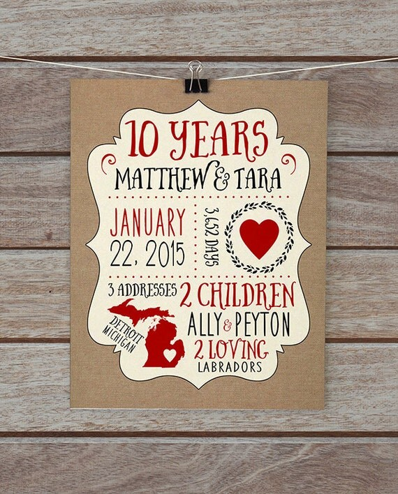 ... , Custom Print, Gift for Husband, Wedding Anniversary, Michigan