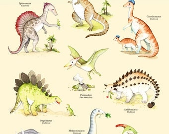Dinosaur poster, Illustrated dinosaur poster, Boys room, T-rex, boys nursery, Watercolor dinosaur, Dinosaur print, Dinosaur wall art
