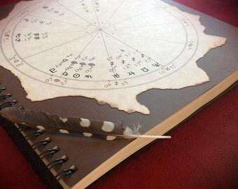 FINAL PAYMENT Installment Plan for Astrology Birth Chart BOOK