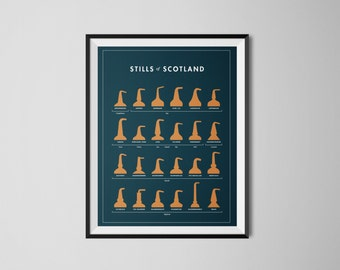 Stills of Scotland Print 18x24