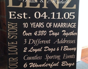 Anniversary Sign  Family Sign Wood Sign Custom Sign Housewarming Sign Wedding Sign Home Decor