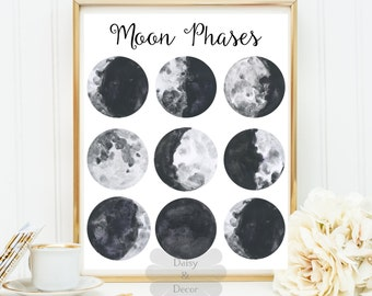 Moon Phases printable kids room playroom art nursery decor typography quote typographic art teen room art print quote space poster download