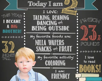 2nd Birthday Chalkboard Print with Picture Cut-out - High Resolution Digital File