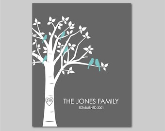 """Personalized Gift for Sister Sister Gift Family Tree Sign Christmas Gift Personalized Gift for Mom Gift for Wife Family Tree Print 8""""x10"""""""