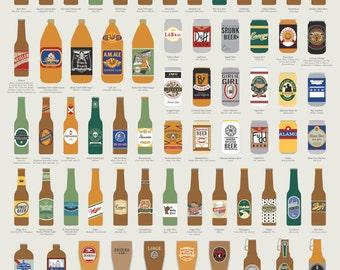 Fantastical Fictive Beers