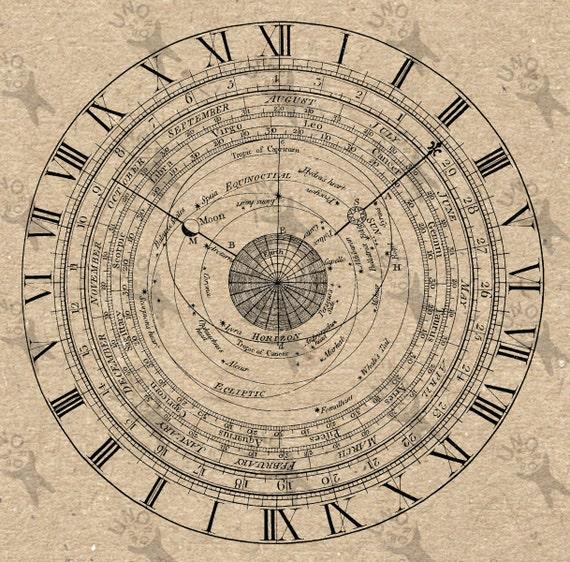 Vintage Image Clock Diagrams Zodiac Constellation astrology