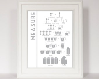 Kitchen Conversion Chart, Measuring Chart, Kitchen Measurements, Measuring Cups, Gift for the baker, Housewarming Gift, Kitchen Art