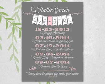 Personalized adoption gift ideas - gifts for baby girl adoption art - pink and gray custom nursery art - print  or canvas options