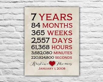 Anniversary Gifts for Men, Boyfriend, Girlfriend, Husband, Wife Gift Ideas Personalized Art, First Anniversary, Fifth, Tenth Anniversary