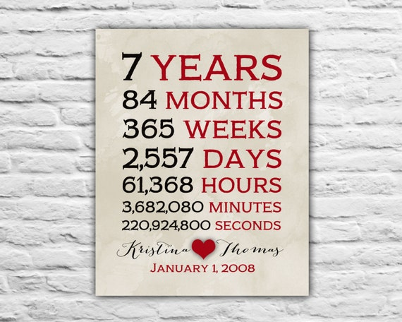 First Marriage Anniversary Gift Ideas For Wife : ... Husband, Wife Gift Ideas Personalized Art, First Anniversary, Fifth