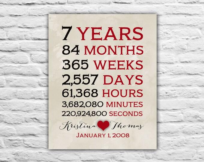 Anniversary Gifts for Men, Boyfriend, Girlfriend, Husband, Wife Gift Ideas Personalized Art, First Anniversary, Fifth, Tenth Anniversary