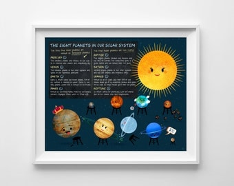 Solar System. Solar System wall art. Solar System poster. Space poster. Nursery decor. Children's wall art INSTANT DOWNLOAD by Motif Visuals