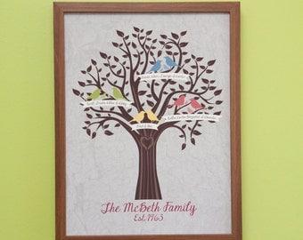 Unique family tree | Etsy