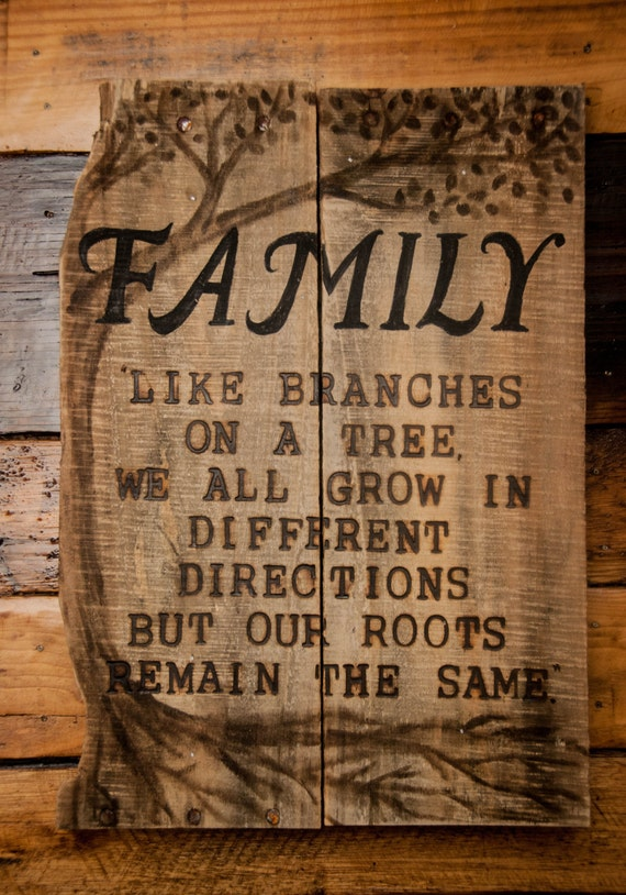 Custom family sign Family tree Family name sign Gift for mom Personalized family sign Family sign wood Family sign home decor trending