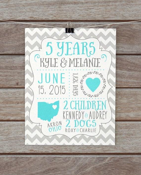 5 Year Anniversary Traditional Gift: Anniversary Gift 5 Year Anniversary Fifth Anniversary 1 10