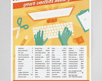 "Adobe Illustrator PC Keyboard Shortcuts Graphic Design Poster Printable 13""x19"""