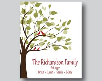 Modern Family Tree Print, Family Tree Personalized Art, Personalized Family Tree Picture, Personalized Family Tree Art Print, You Customize