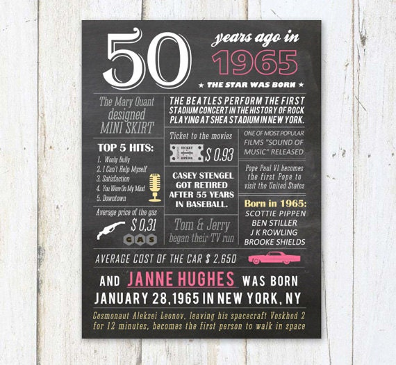 Personalized 50th Birthday Chalkboard Sign