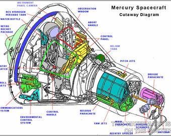 24x36 Poster; Project Mercury Spacecraft Diagram