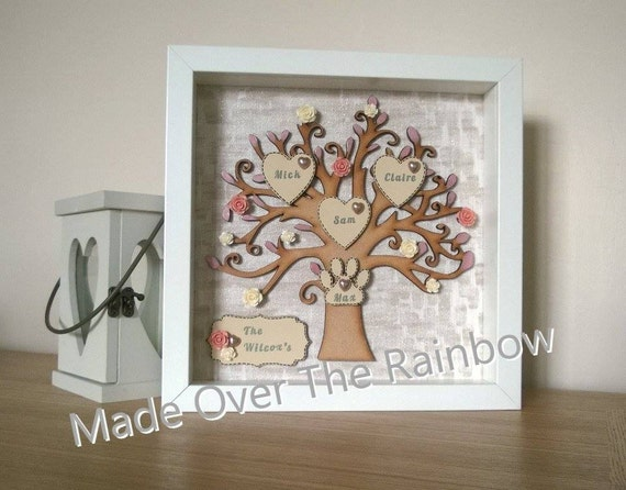 FAMILY TREE FRAME - Handmade Personalised Box Frame. Can be made with ...