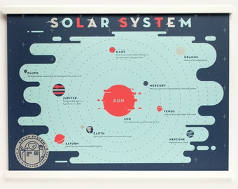 Solar System Map Print - 18x24 Glow in the Dark limited edition screenprint