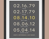Family Dates Wall Art, Important Date Art, Subway Print, Anniversary Gift for Wife / Husband, Subway Dates, Custom Dates