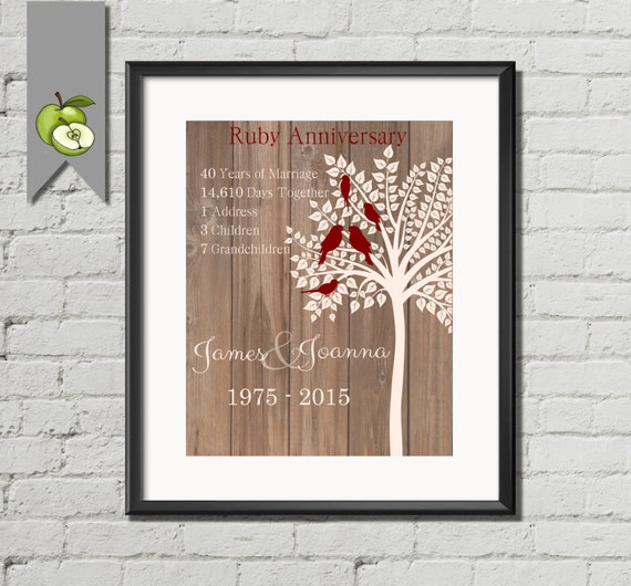 Wedding Gift Ideas For My Parents : Gift, Personalised family tree, custom printable, gift for parents ...