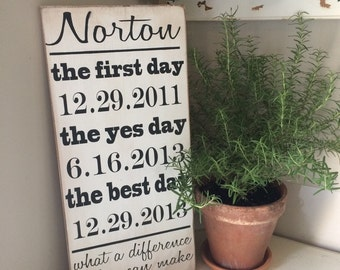 The First Day, The yes day, The best day Important Date *gift idea*Wedding Gift*Anniversary Gift*Personalized sign 12x24
