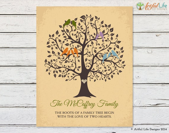 Family tree art print personalized family by artfullifedesigns for Family tree gifts personalized