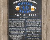 Custom Chalkboard Cheers to 40/50/60/70 Years Printable Sign - Milestone Birthday