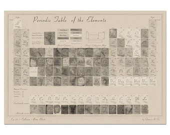 Periodic Table of the Elements in Bone Black art print