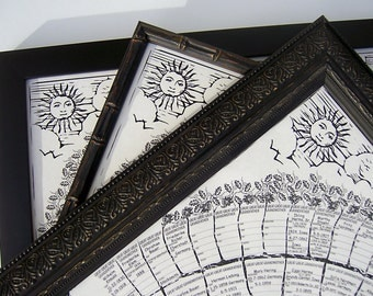 Family tree charts posters record handwriting history, 2 per order, gifts for baby mom dad mother father in-law grandparents reunion favors.