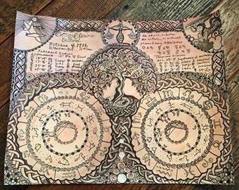 Custom Astrological Charts