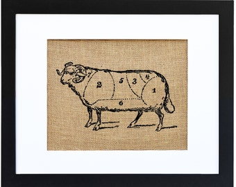 Lamb cuts, Vintage Sheep, Art for your kitchen, Cook, Chef, Framed Burlap Wall Decor, Decorating with burlap