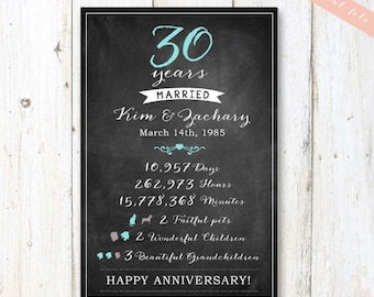 30th anniversary signgift for parents30th anniversary ...