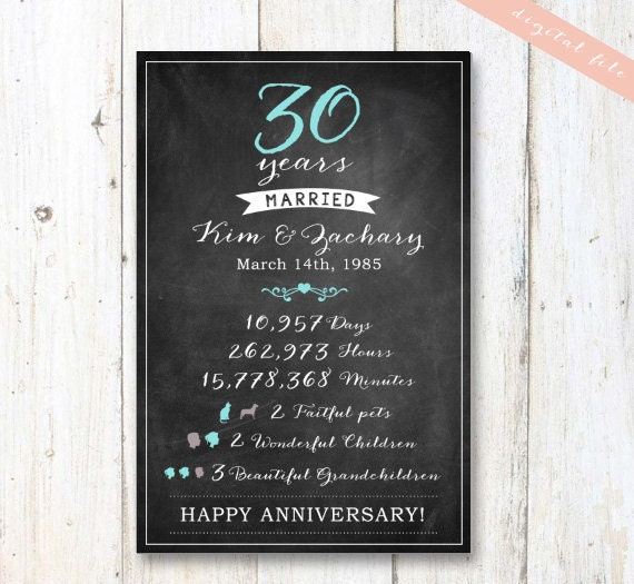 30 Year Wedding Anniversary Gift Ideas For Parents: Personalize 30th Anniversary Sign Gift For Parents 30th