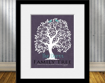 Large Family Tree, Personalized Family Tree Print, Large Family Tree with Names, Anniversary Gift, Christmas Gift, Parent's Gift