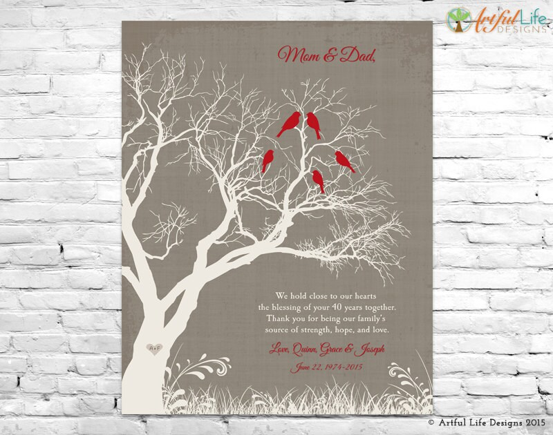 Ruby Wedding Gift For Parents : 40th ANNIVERSARY GIFT Family Tree Wall Art 40th RUBY