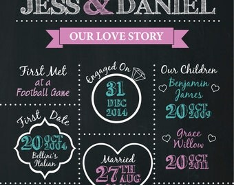 Love Story Anniversary Chalkboard Poster File Ready to Print Custom Personalised Party