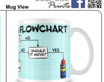 Father day fathers mug dad mug