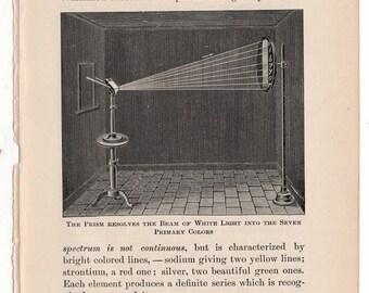 1884 COLOR SPECTRUM prism print original antique science astronomy lithograph