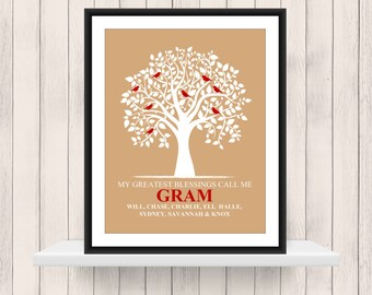Grandmother Print -  Mother's Day Gift - Grandparent Gift - Family Tree Print