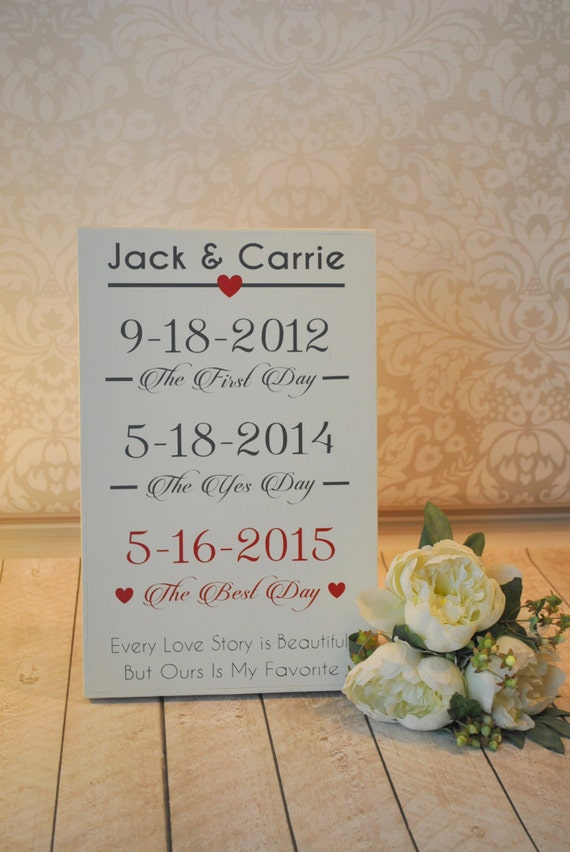 Housewarming gift for couples rustic wedding sign by Best housewarming gifts for couples