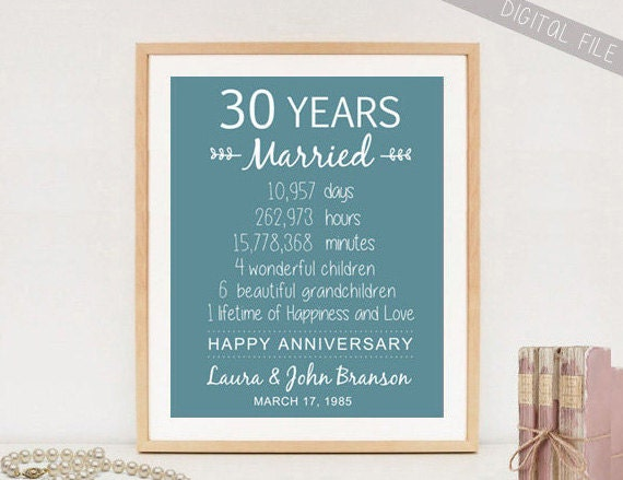 Gift For 30 Year Wedding Anniversary: Custom 30th Anniversary Gift Sign For Parents Personalized