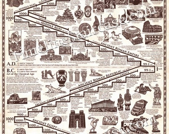 Stupendous image pertaining to art history timeline printable