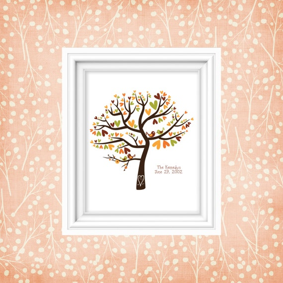 Family Tree Art Print Wedding Gift Anniversary Date Personalized ...